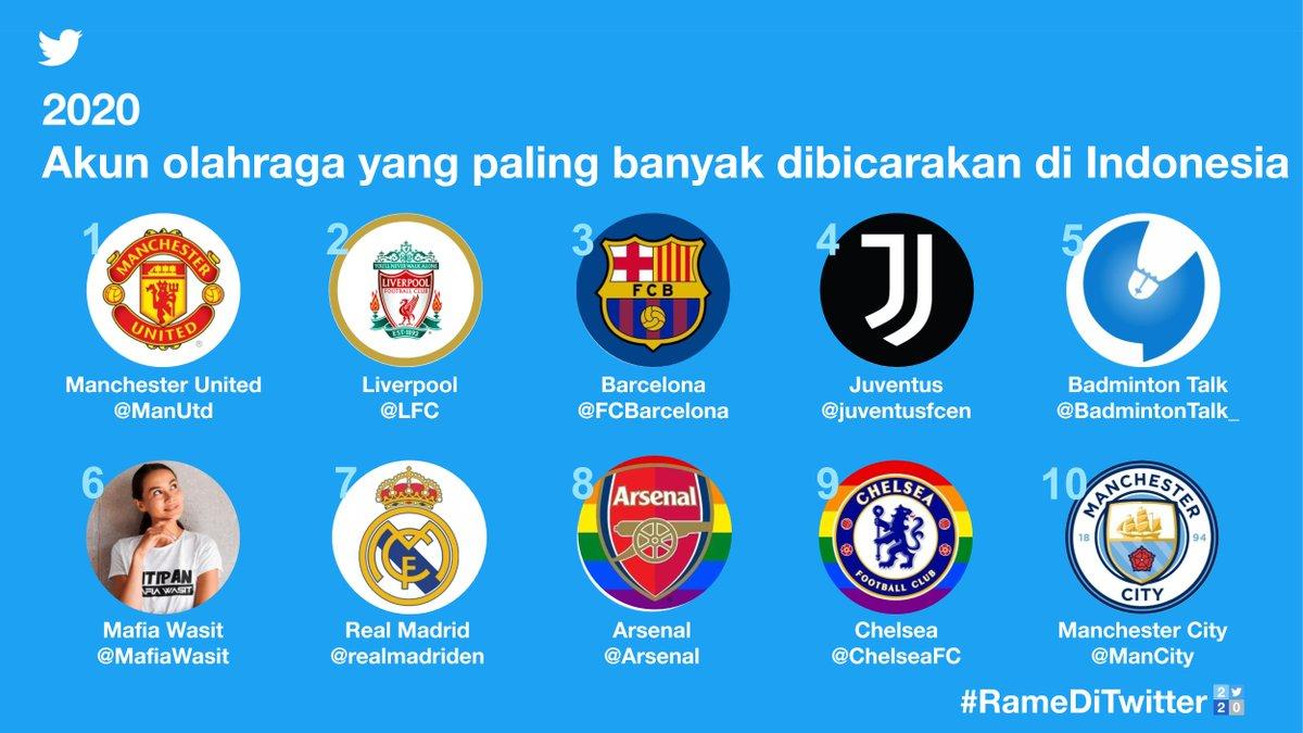 Nggak boleh nonton di stadion? Nggak masalah.   Twitter masih jadi tempat bagi para fans ⚽️ dan 🏸 untuk membahas tentang para pemain dan klub favorit mereka.  #RameDiTwitter2020