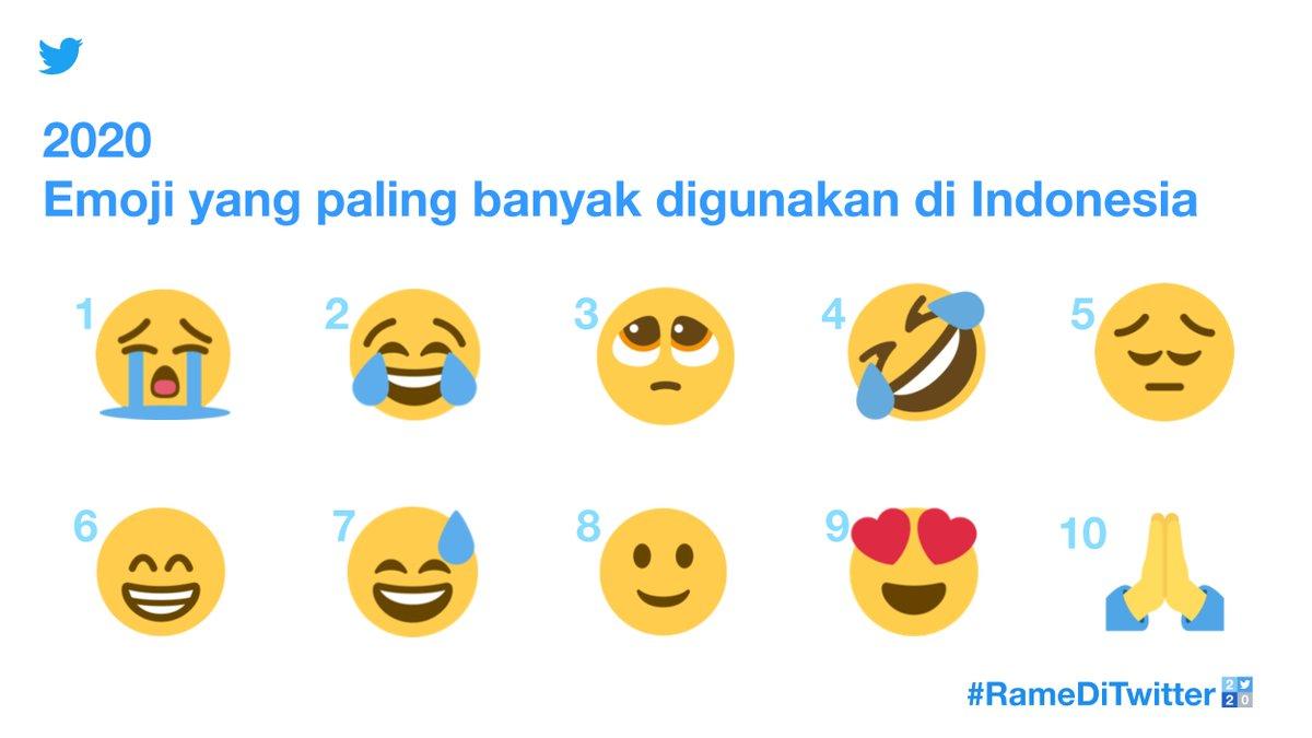 Keadaan yang tidak pasti tahun ini kadang membuat kita 😭, 😂, hingga 🥺.   Mana emoji yang paling menggambarkan perasaanmu tentang 2020?  #RameDiTwitter2020