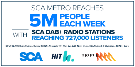 We congratulate our entire SCA family across the country for their hard work and commitment to providing absolutely engaging content.   Our final survey for the year sees SCA metro reaching over 5M people each week.  Read more here: https://t.co/TohJOhX2td https://t.co/mDf4mE4jgR