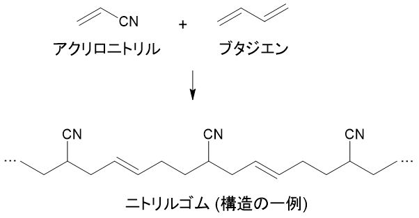 化物 イオン シアン