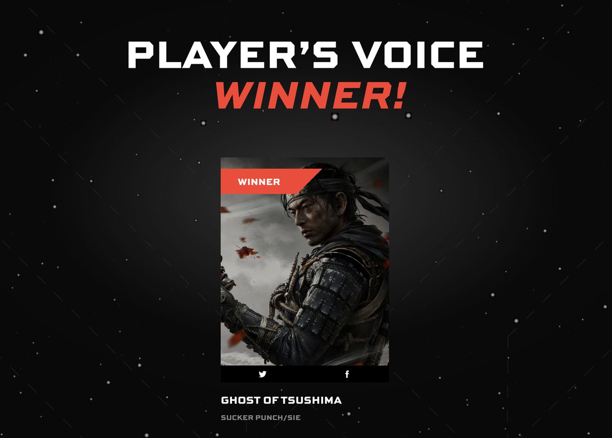 "The Game Awards on Twitter: ""Millions of you voted, and now, the results  are official: GHOST OF TSUSHIMA from @SuckerPunchProd and @PlayStation is  your choice for #TheGameAwards Player's Voice Award.  https://t.co/Pret6Wkaxi Congratulations!…"