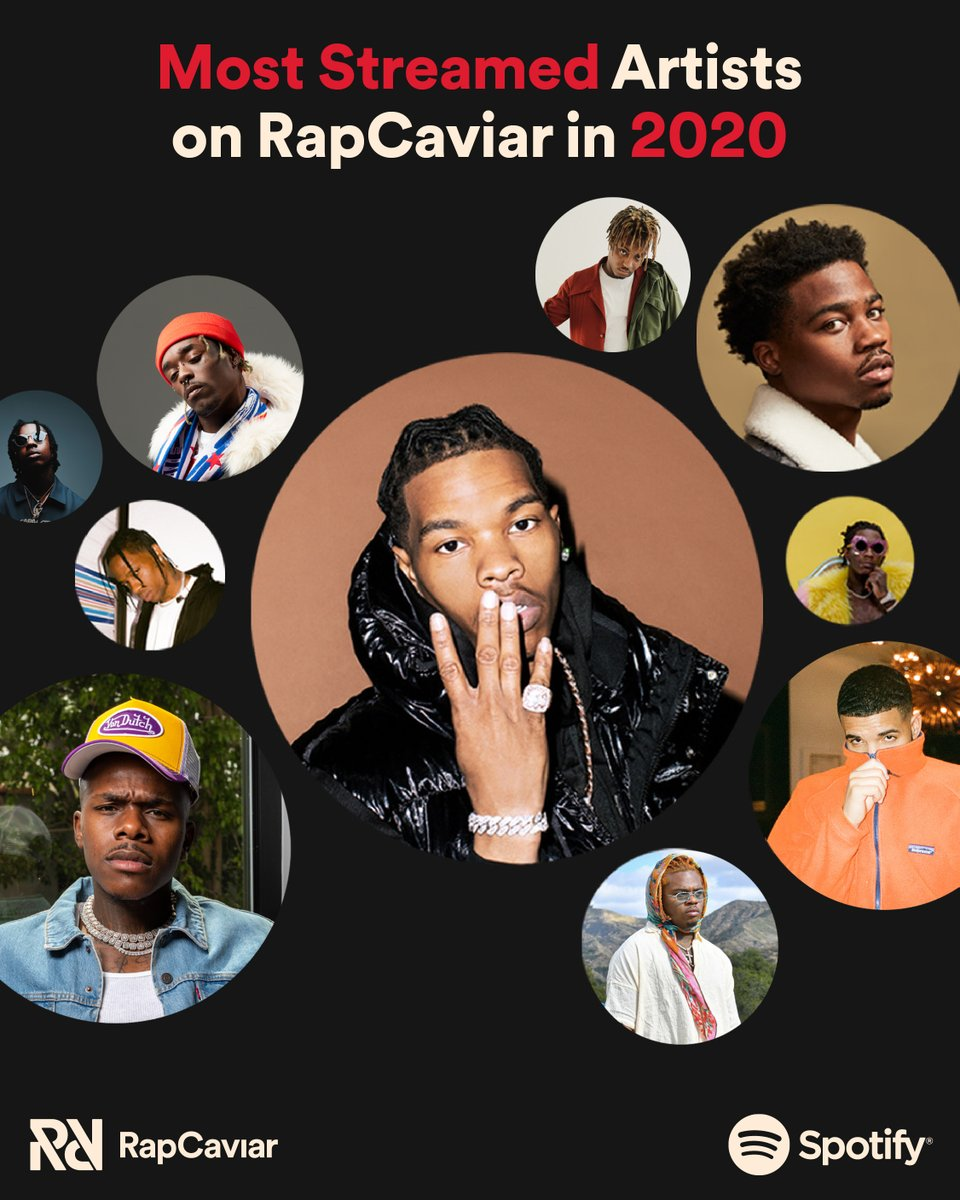 These rappers ran their numbers up and took over 2020. Check out this year's most streamed artists on #RapCaviar 🔥 RT if your favorite artist made the top 10