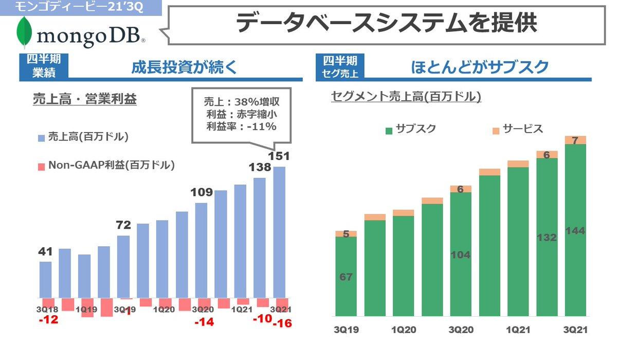 株価 キャピタル アジア 掲示板 開発