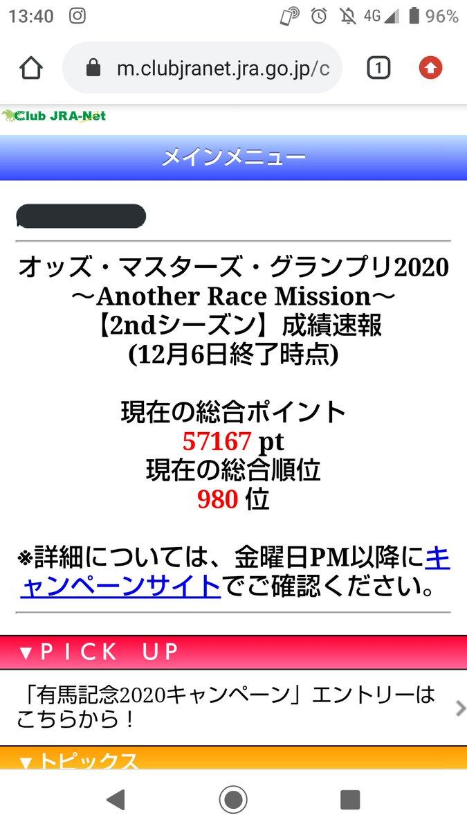 グランプリ 2020 マスターズ オッズ