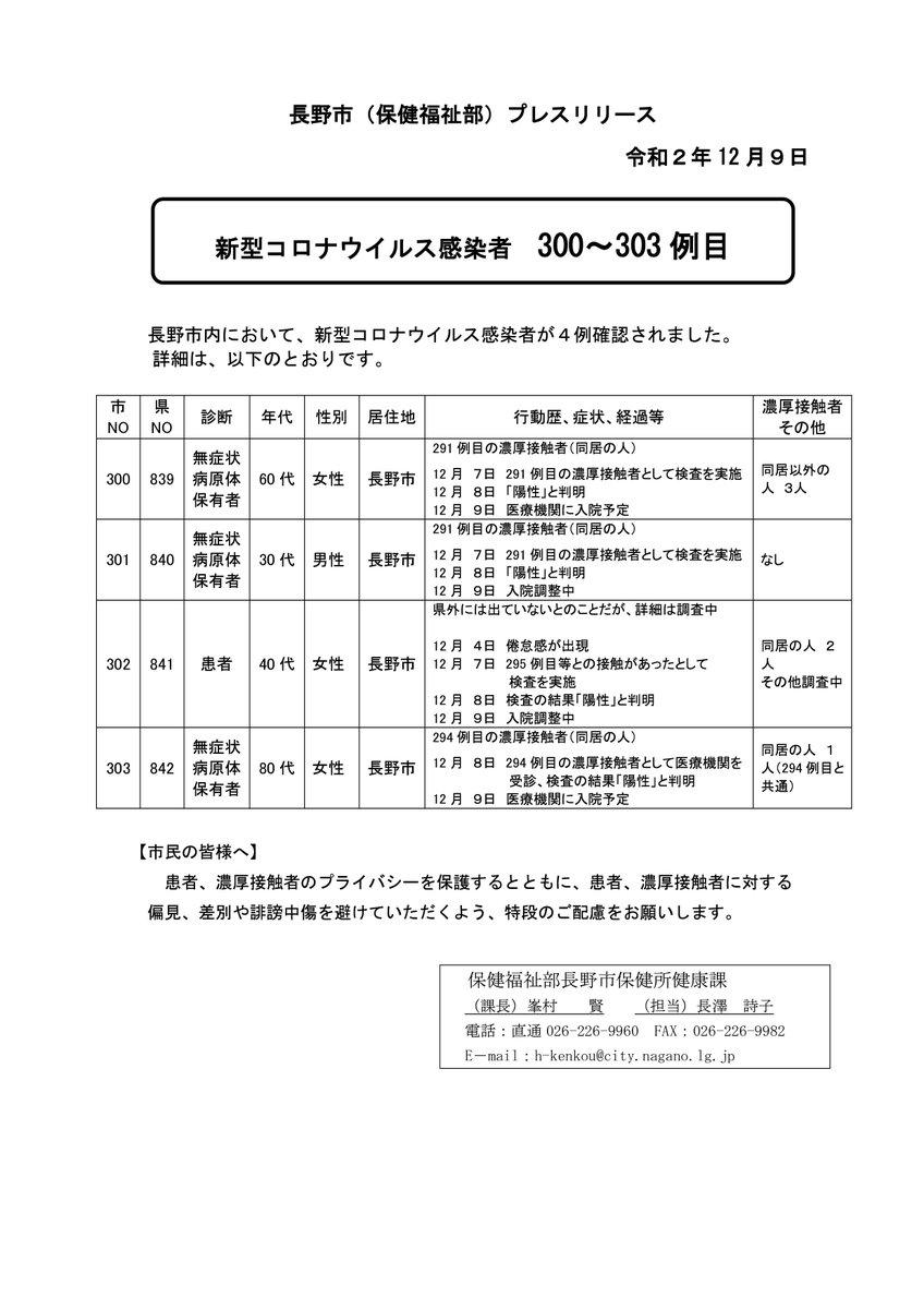 長野 市 コロナ twitter