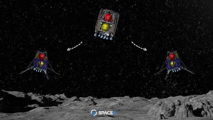 [SpaceIL] Beresheet-2 (Lune) - 2024 EoyyUrmWEAMVWmv?format=jpg&name=small