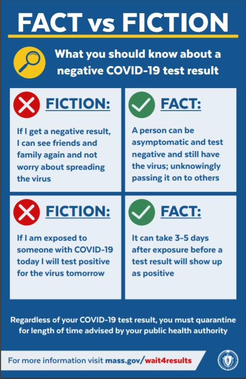 Fact vs Fiction from @MassGov