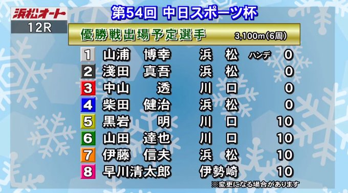 浜松 オート レース リプレイ レース 結果