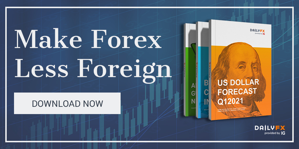 Take your forex knowledge to the next level with our insightful trading guides and helpful market forecasts. Plus, they're free! Download Now.  #DailyFXGuides