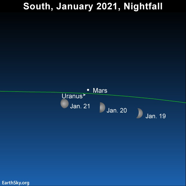 Uranus - 7ᵉ planète du système solaire - Page 3 Ep38XhOWwAM9gsE?format=jpg&name=small