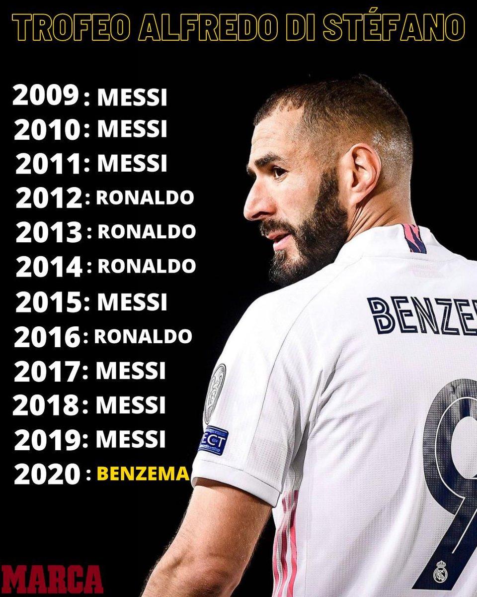 "🏆 @Benzema, premio Di Stéfano: ""Es un honor relevar a Messi y Cristiano""🔝 #PremiosMARCA2020"