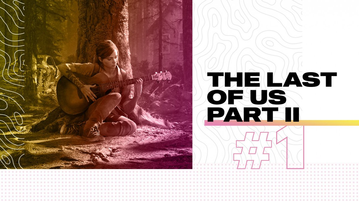 The Last of Us Part II is @gameinformer's Game of the Year! Thank you to the editorial staff for this amazing recognition. We're honored.