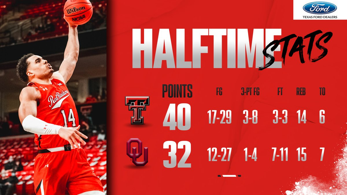 12 & 4 on 6-of-7 shooting for the big man at the half. Let's keep up the fight.