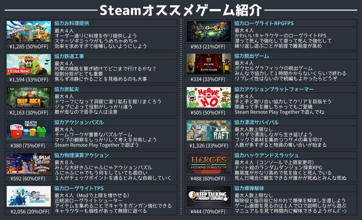 ゲーマーさんは要チェック!Steamにあるおすすめゲームのまとめ!