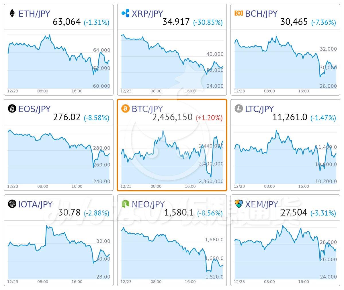 仮想 リップル みんなの 通貨