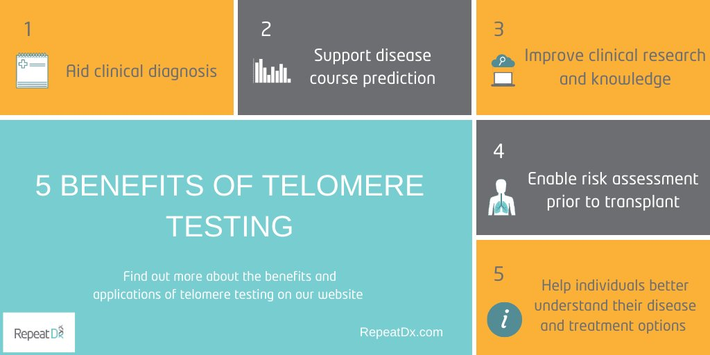 FlowFISH #telomere testing can provide important information to individuals and their #healthcare teams - here are 5 potential benefits! #MondayMotivation