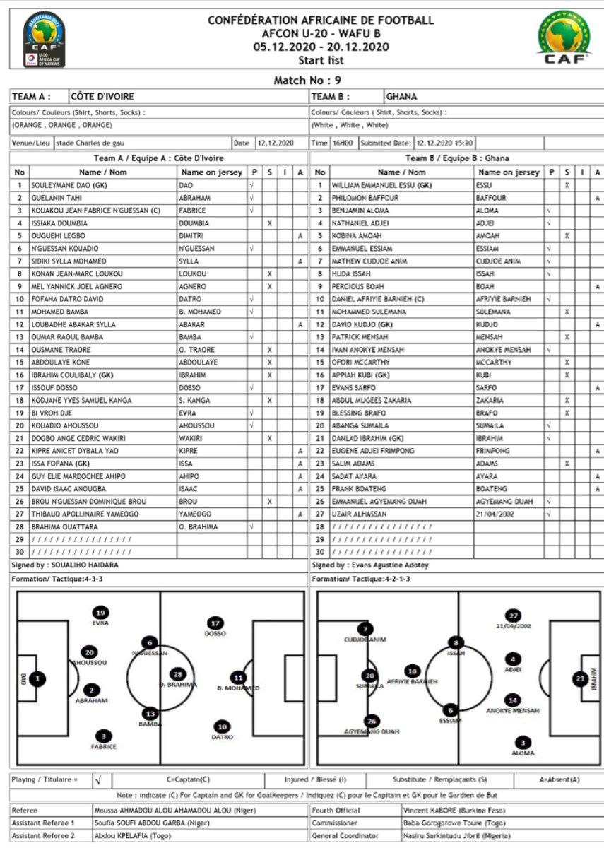 #U20 #Elim CAN 2021 - La feuille de match - Poule B #Civ - #Ghana