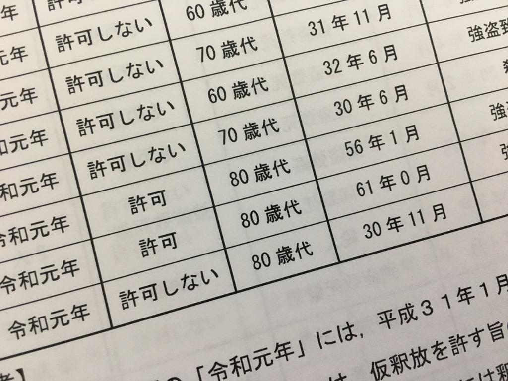 した 長く 日本 男 服役 一