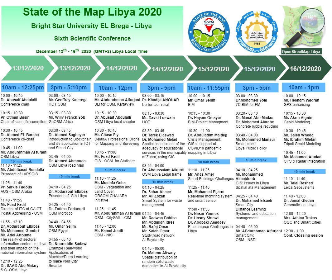 Map Of Africa 2021 SotM Africa 2021 (@sotmafrica) | Twitter