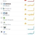 Google関連のサービスに不具合発生!?東京以上にヨーロッパが大変なことに!