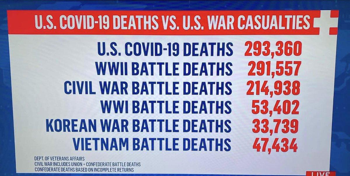 @Mike_Pence @SecondLady @realDonaldTrump 👎🏽 #NationalComingOutDay