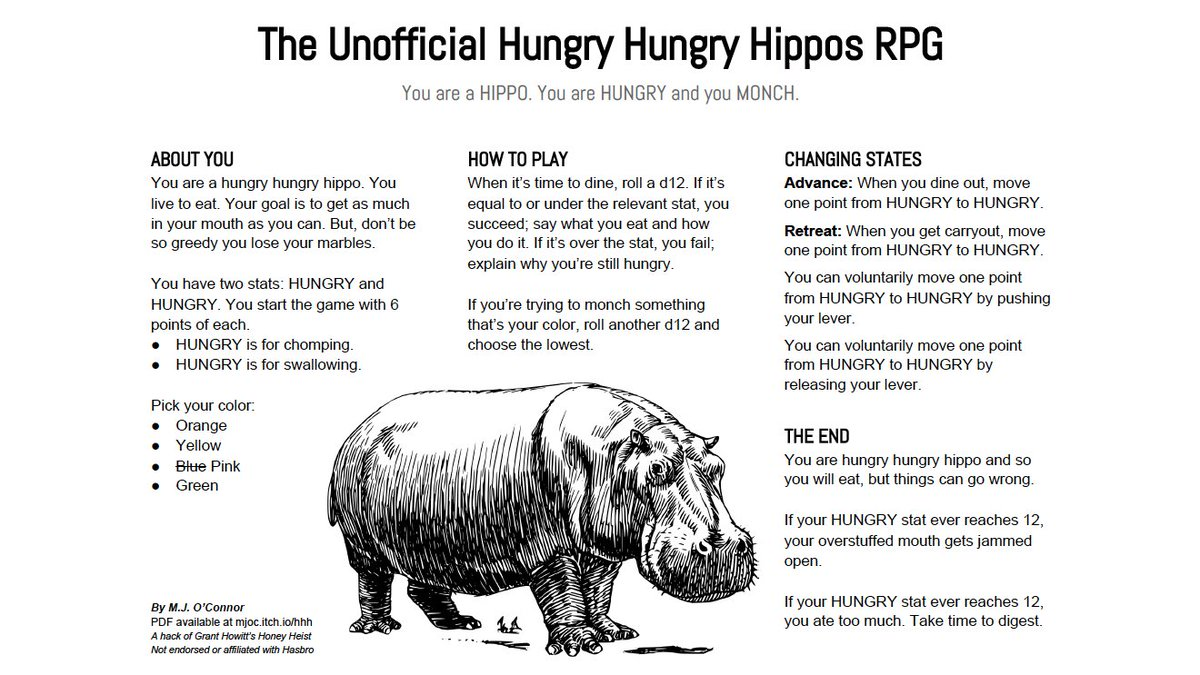 Thinkdm Org On Twitter Your Hippo Has Two Stats Hungry And Hungry