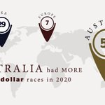 Image for the Tweet beginning: In 2020, Australia had more