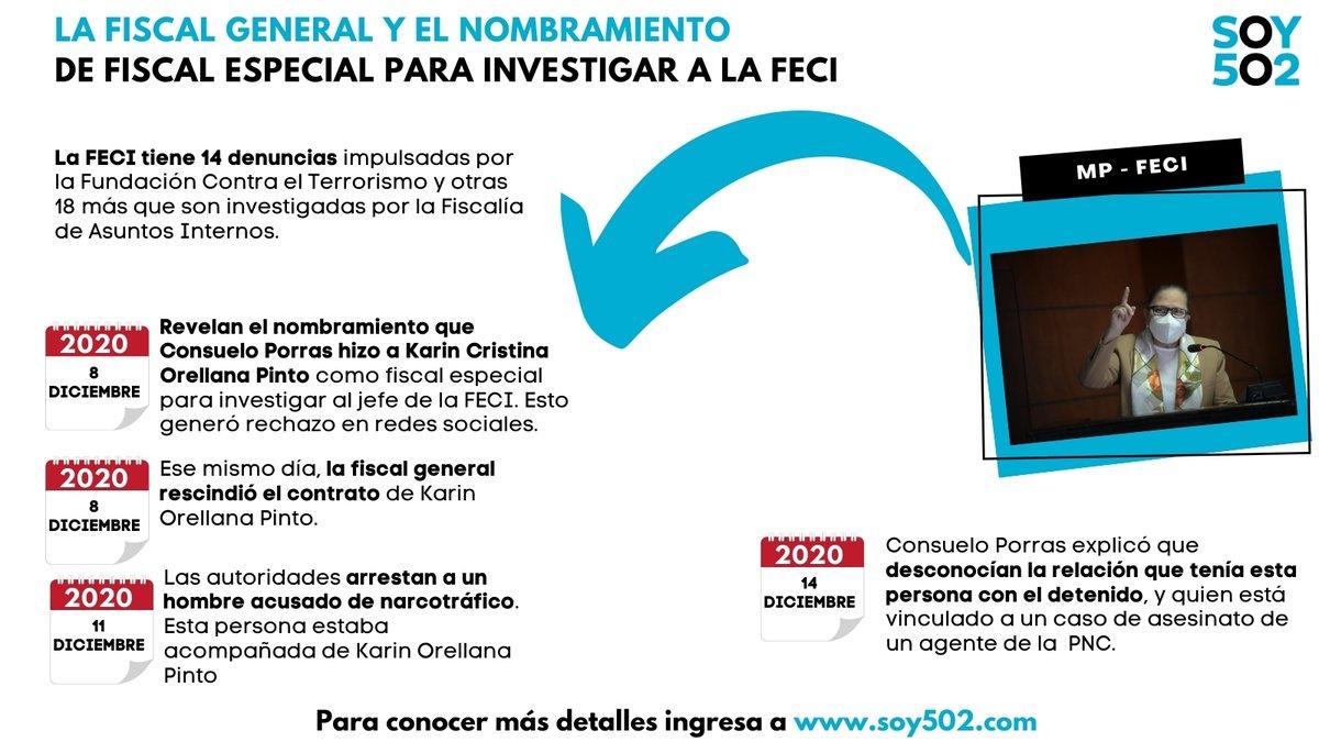 🗓MP-FECI   Así te explicamos qué ha ocurrido, en los últimos días, con respecto a las investigaciones en contra de la FECI: