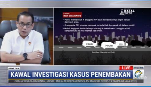 #PrimeTalkMetroTV Brigjen pol Andi Rian (Bareskrim Polri): Lalu mereka melakukan pengrusakan kepada mobil petugas. Petugas kemudian mengeluarkan tembakan peringatan dan mengingatkan bahwa yang di dalam adalah polisi. Setelah mendengar tembakan, 4 pelaku lari ke dalam mobil.