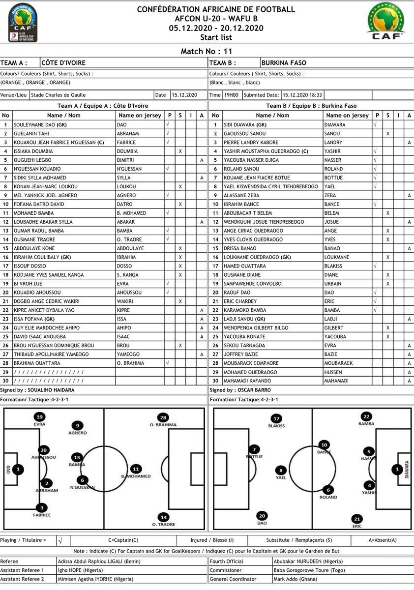 #U20 #Elim CAN 2021 - Demi finale  #Civ -  #Burkina_Faso : la feuille de match