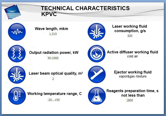 Directed-Energy Weapons | EM, Laser, Sonic, Microwave, Particle-beam etc | - Page 5 EpS0jS-W4AMK0yB?format=jpg&name=900x900