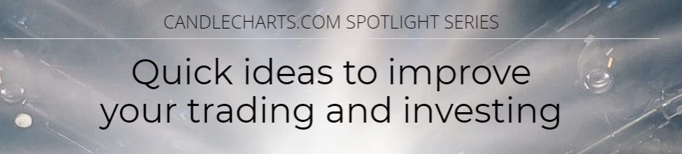 A new, spotlight on using Candles in Context and using Different Time Frames now available: