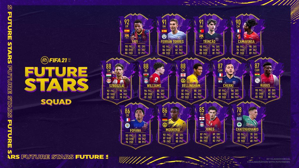 Fifa 22 News On Twitter Fifa 21 Future Stars Prediction Concept Fati 92 Torres 91 Trincao 91 Camavinga 90 Szoboszlai 89 Objectives Puig 90 Or