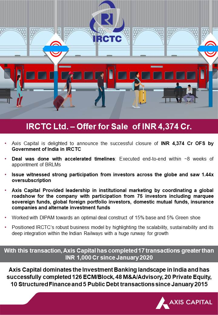 . Axis Cap is delighted to announce the successful closure of INR 4,374 Cr OFS by Government of India in IRCTC. https t