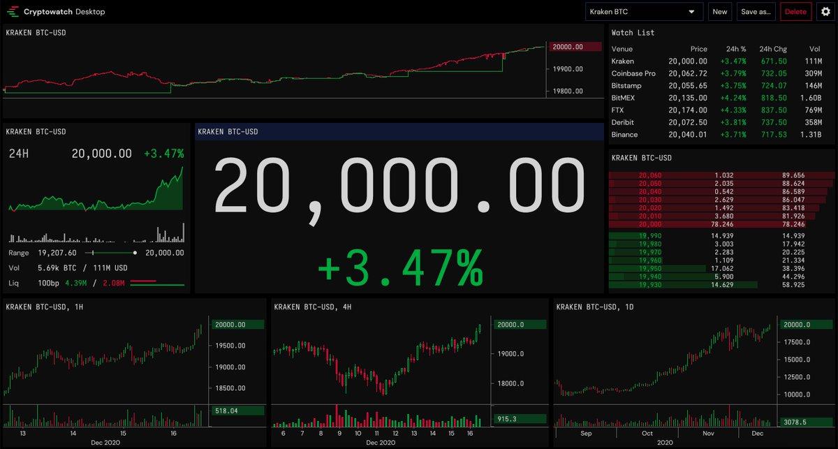 0 035 bitcoin ateities sandoriai bitcoin crash