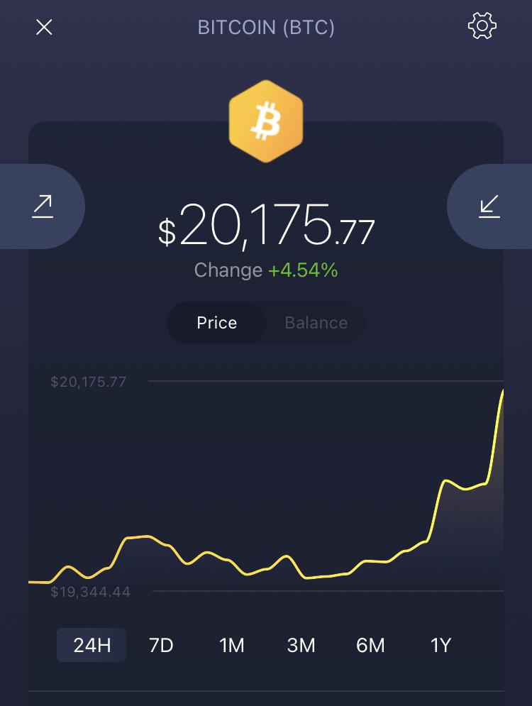 exodus bitcoin pirkite btc su mastercard