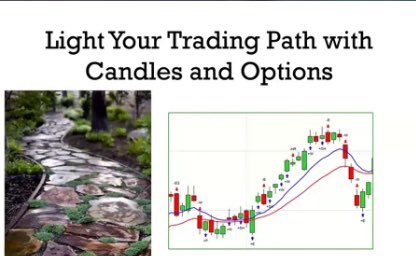 We have been helping options traders in their use of Candles thru our various tools.  Now, we have put all of those tools into one bundle; take a look at:
