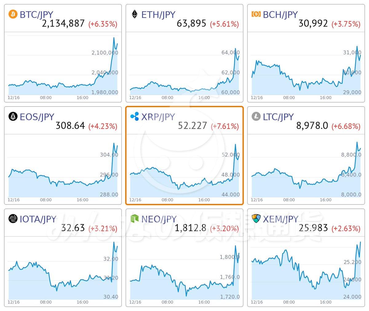 リップル 通貨 みんなの 仮想