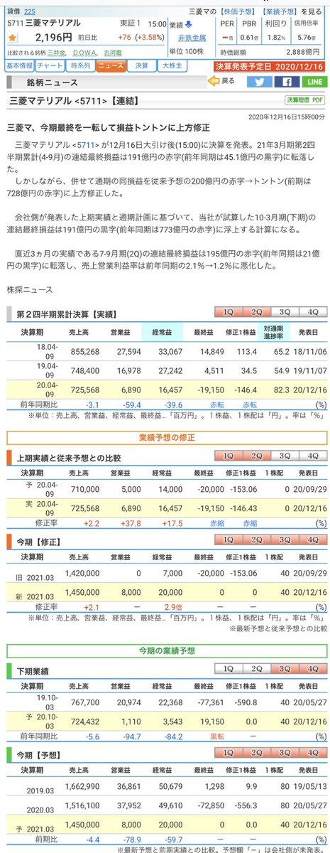 掲示板 株価 三菱 自動車