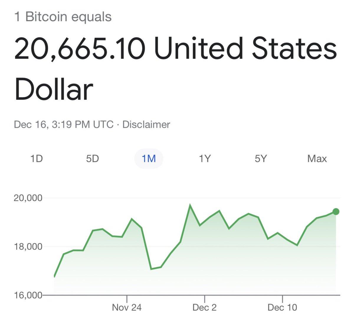 conversație bitcoin