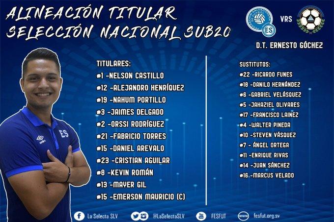 Juegos amistosos contra Nicaragua en diciembre del 2020. EpYrRIPXcAE3uhu?format=jpg&name=small