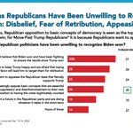 Image for the Tweet beginning: The top reasons Americans believe