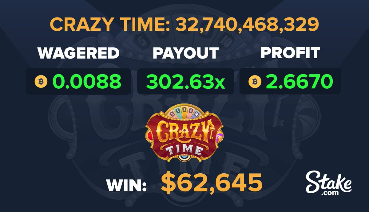 It's genuinely been a Crazy Time 😉🤑  Give this win a retweet and on Tuesday morning, we'll choose 3 lucky players to get a coupon! Good luck! https://t.co/9pSsqxugP3
