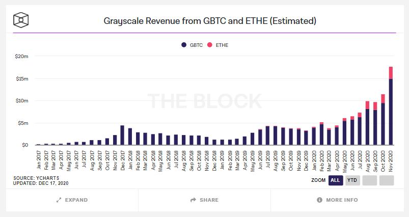 cumparare criptomonede inregistrare bitcoin romania
