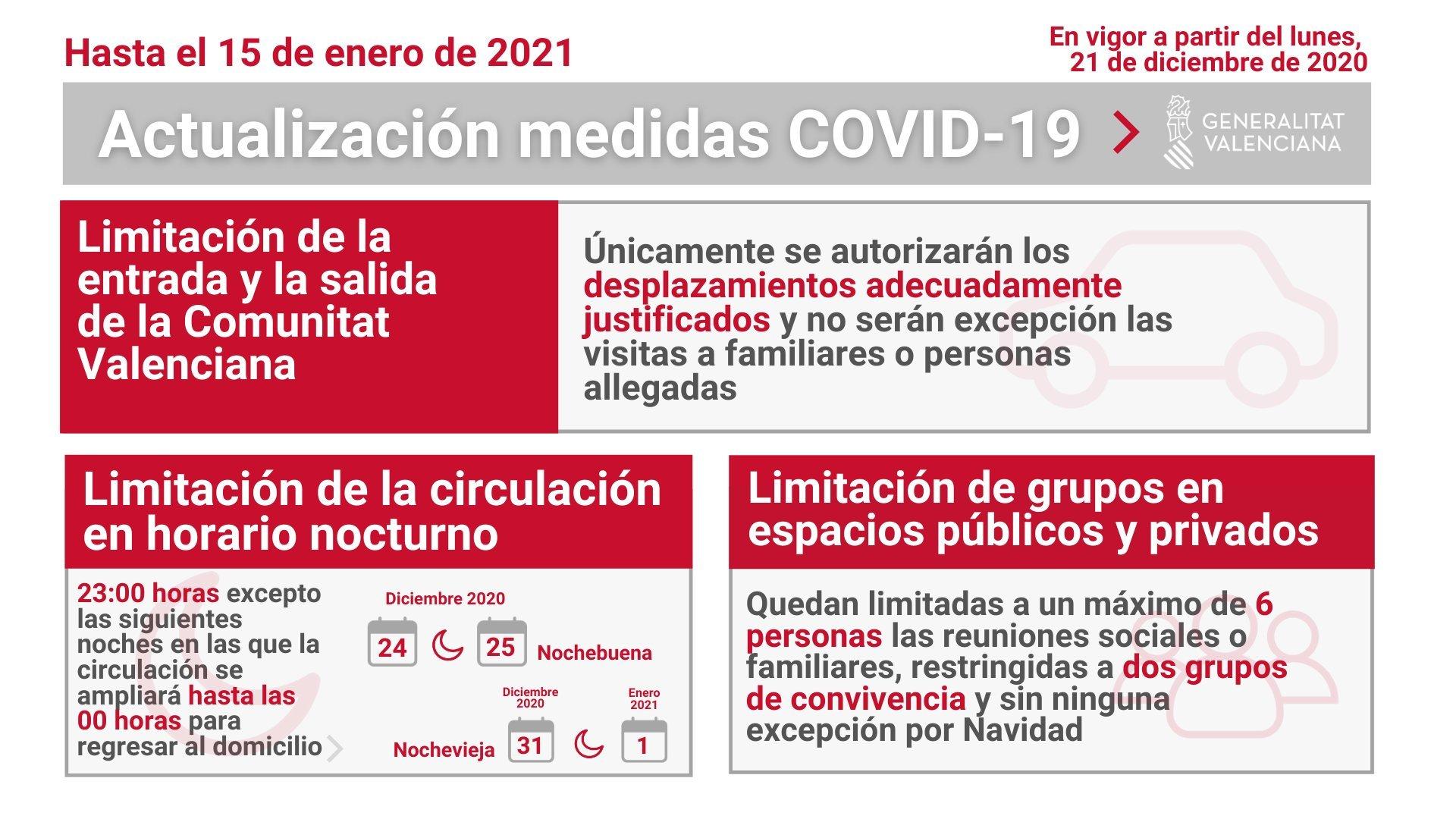 Valencia deporte COVID