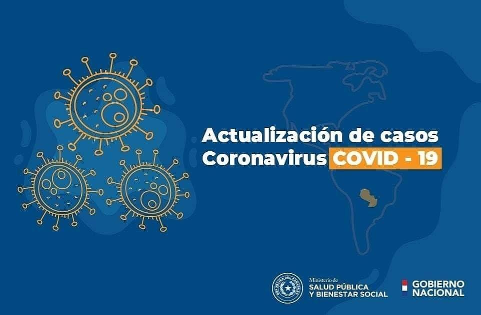 Informe #COVID19 l 17 de diciembre:  📍Procesamos 3.627 muestras, 819 positivos, todos casos comunitarios.  📍Lamentamos informar 18 fallecidos. Total: 2032.  📍856 internados, 179 en UTI.  📍693 recuperados, sumando así 69.351.  📍Total de confirmados: 97.028. https://t.co/9VaneXIEbD
