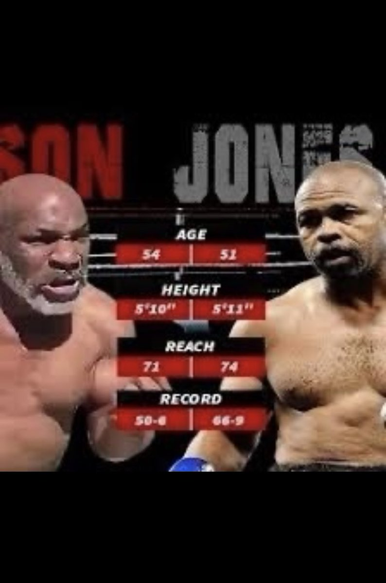 Has anybody checked in on the uncles ... They've been awfully quiet since the fight at the cookout 😂🥊😂  #ThursdayThoughts #TysonVsJones #HopeTheyreOkay #Cashapptrivia #Sony #KeenanAllen