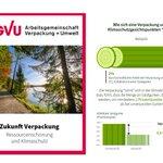Image for the Tweet beginning: Das AGVU-Booklet 2020📕ist da! Mit