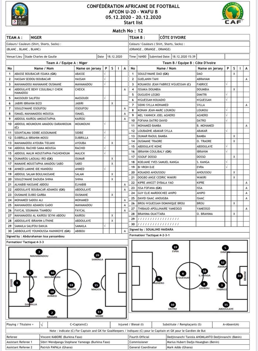 #U20 #Elim CAN 2021 - Tournoi Ufoa-B Benin 2021, match pour la 3e place  #Niger - #Civ : la feuille de match