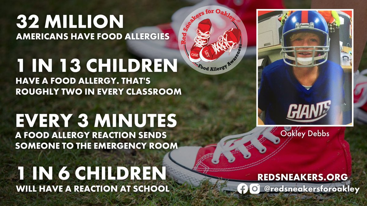 Oakley Debbs was 11 yrs old when he tragically passed away from a nut allergy. His family started #RedSneakersForOakley (@oakley_red), a non-profit dedicated to spreading awareness about the dangers of #foodallergies. Here are some facts you may not know.